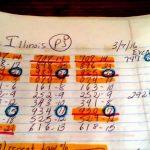 15. Mengenal Cara dan Strategi Jitu Bermain Judi Togel 50 50 150x150 - Mengenal Cara Dan Strategi Jitu Bermain Judi Togel 50 50
